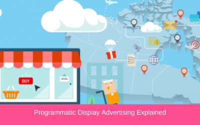 Programmatic Display Advertising Explained